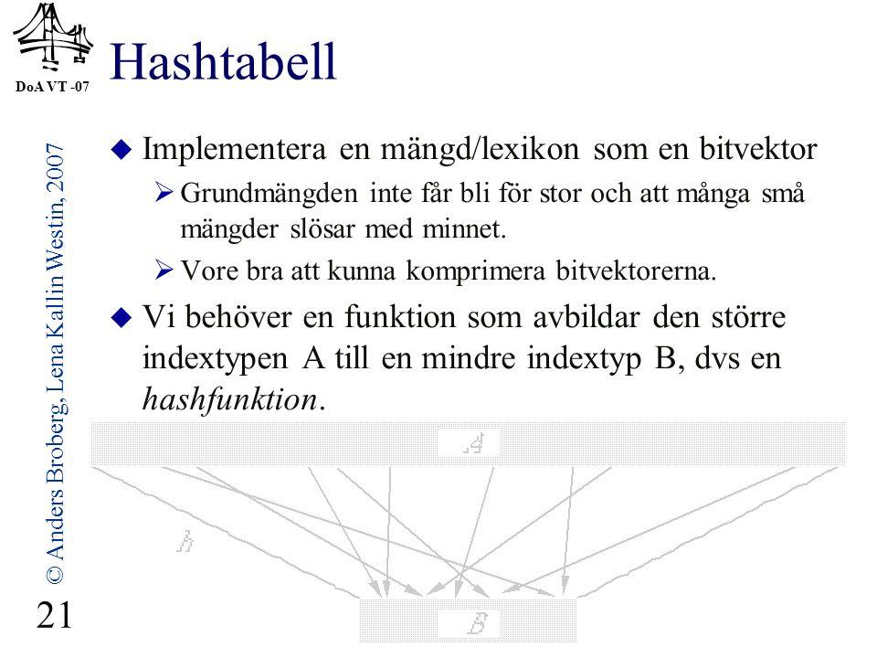 DoA VT -07 © Anders Broberg, Lena Kallin Westin, 2007 21 Hashtabell  Implementera en mängd/lexikon som en bitvektor  Grundmängden inte får bli för stor och att många små mängder slösar med minnet.