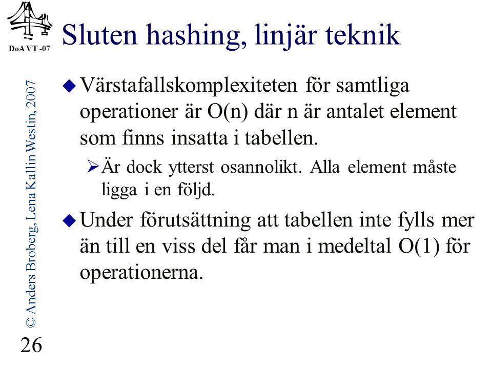 DoA VT -07 © Anders Broberg, Lena Kallin Westin, 2007 26 Sluten hashing, linjär teknik  Värstafallskomplexiteten för samtliga operationer är O(n) där n är antalet element som finns insatta i tabellen.