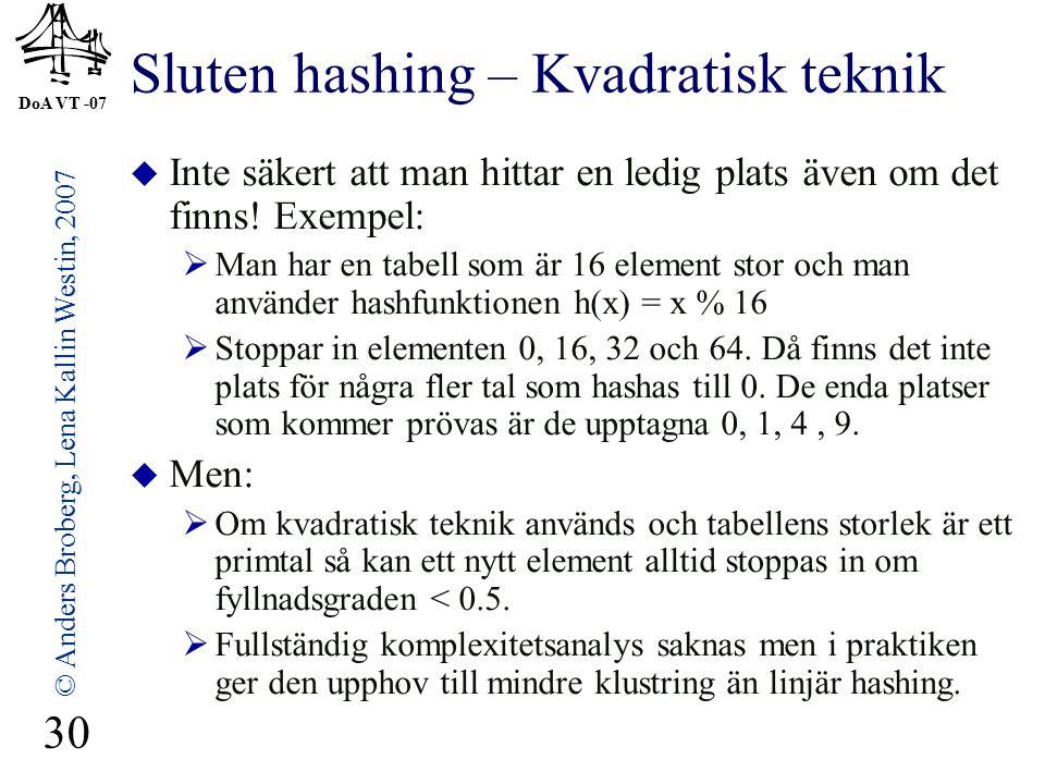 DoA VT -07 © Anders Broberg, Lena Kallin Westin, 2007 30 Sluten hashing – Kvadratisk teknik  Inte säkert att man hittar en ledig plats även om det finns.