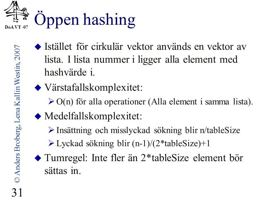 DoA VT -07 © Anders Broberg, Lena Kallin Westin, 2007 31 Öppen hashing  Istället för cirkulär vektor används en vektor av lista. I lista nummer i lig