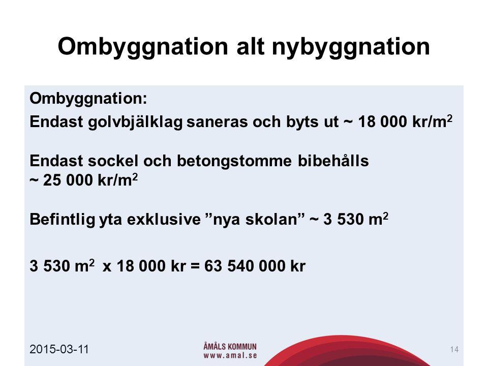 Ombyggnation alt nybyggnation 2015-03-11 14 Ombyggnation: Endast golvbjälklag saneras och byts ut ~ 18 000 kr/m 2 Endast sockel och betongstomme bibeh