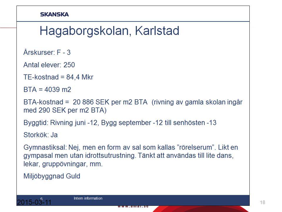 Karlstad 2015-03-11 18