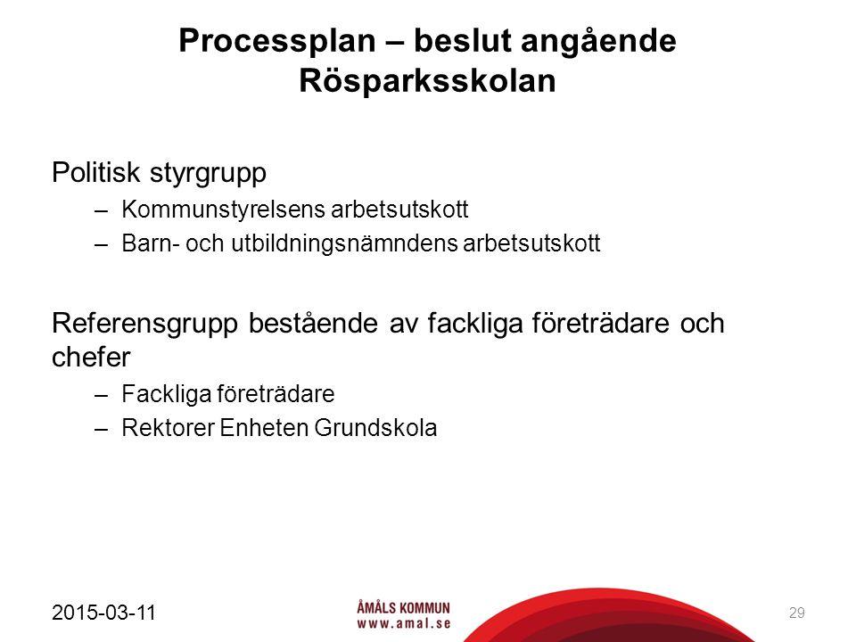 Processplan – beslut angående Rösparksskolan Politisk styrgrupp –Kommunstyrelsens arbetsutskott –Barn- och utbildningsnämndens arbetsutskott Referensg