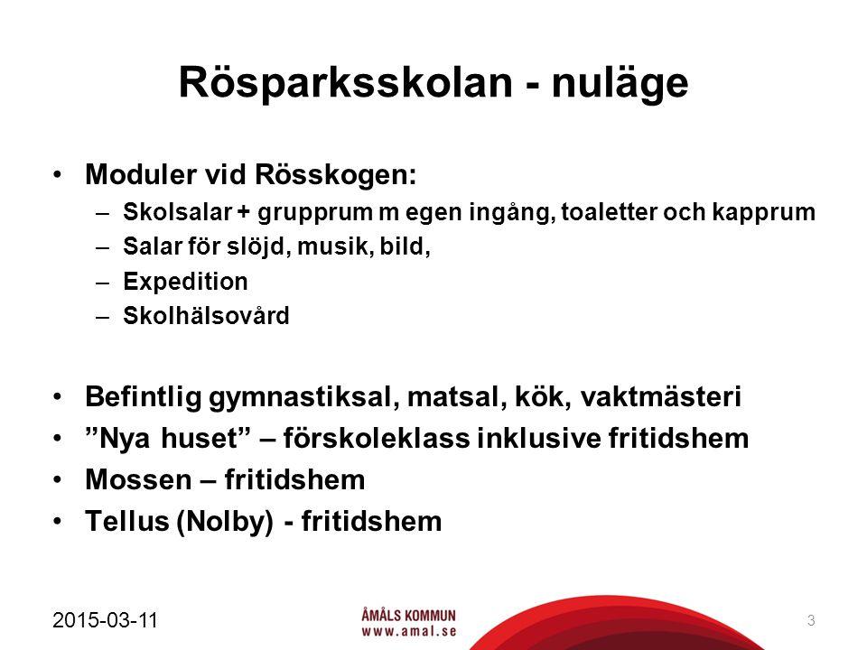 Rösparksskolan - nuläge Moduler vid Rösskogen: –Skolsalar + grupprum m egen ingång, toaletter och kapprum –Salar för slöjd, musik, bild, –Expedition –