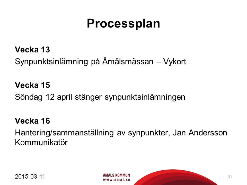 Processplan Vecka 13 Synpunktsinlämning på Åmålsmässan – Vykort Vecka 15 Söndag 12 april stänger synpunktsinlämningen Vecka 16 Hantering/sammanställni