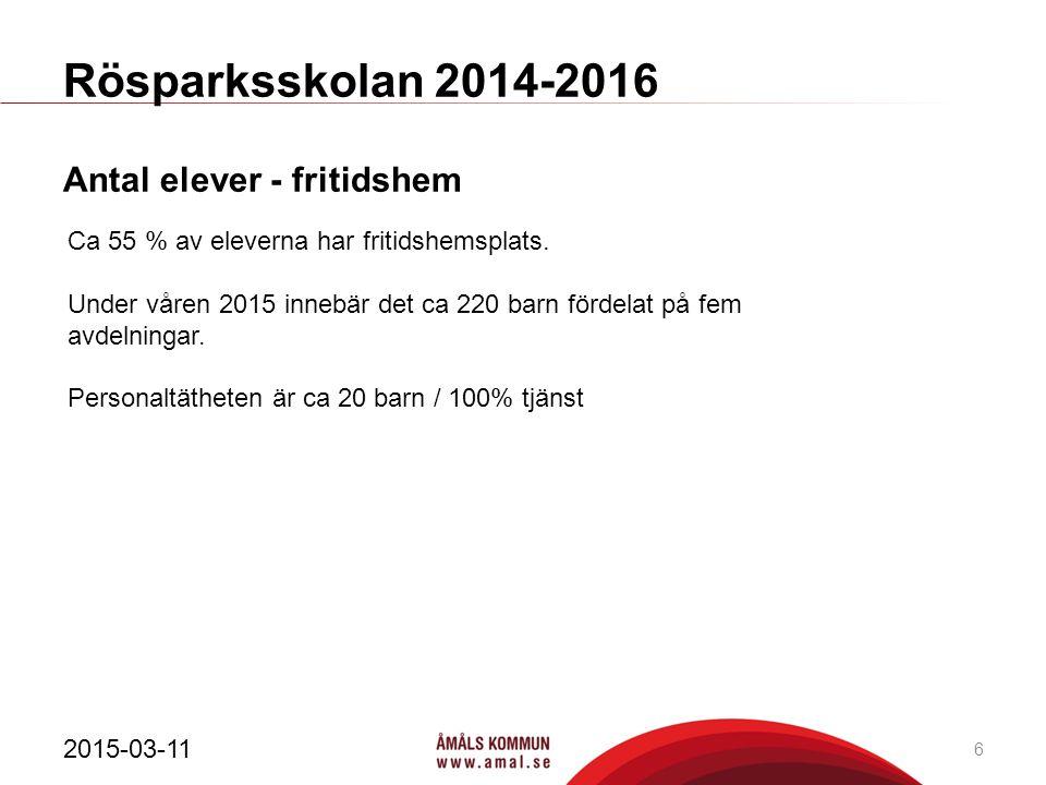 Rösparksskolan 2014-2016 Antal elever - fritidshem Ca 55 % av eleverna har fritidshemsplats.