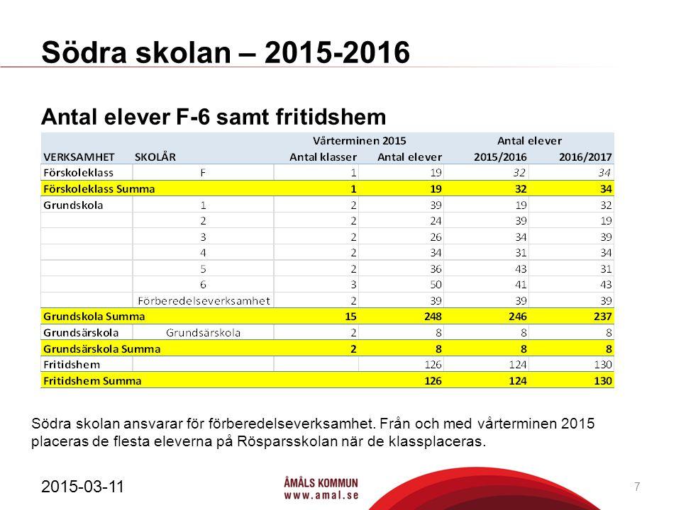 Södra skolan – 2015-2016 Antal elever F-6 samt fritidshem Södra skolan ansvarar för förberedelseverksamhet. Från och med vårterminen 2015 placeras de
