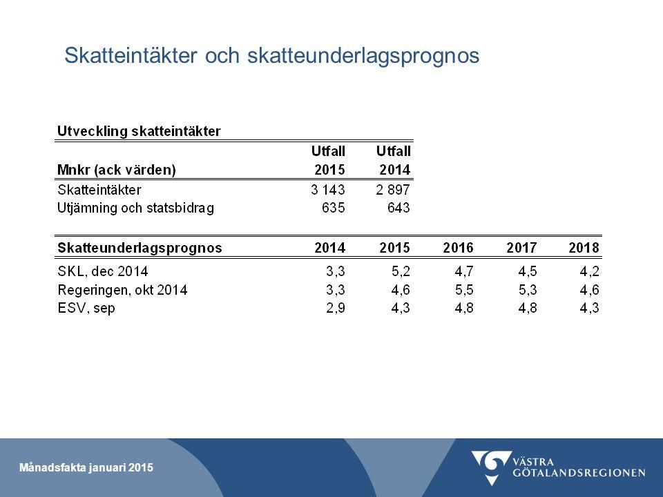 Skatteintäkter och skatteunderlagsprognos Månadsfakta januari 2015