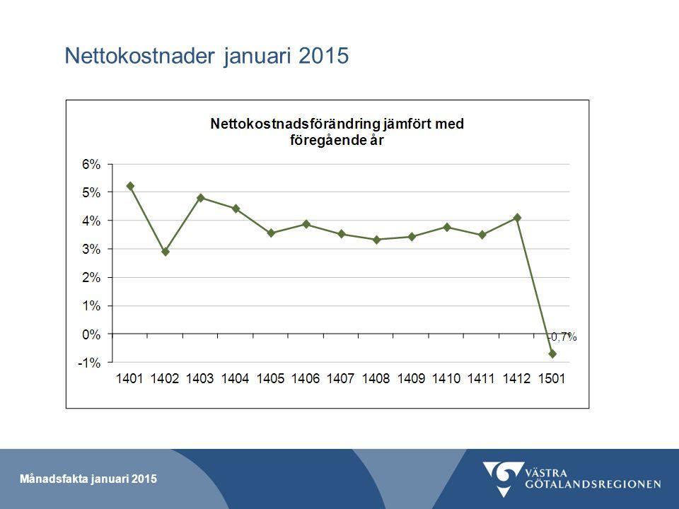 Nettokostnader januari 2015 Månadsfakta januari 2015