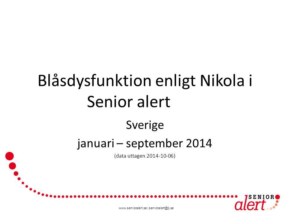 www.senioralert.se | senioralert@lj.se Blåsdysfunktion enligt Nikola i Senior alert Sverige januari – september 2014 (data uttagen 2014-10-06)
