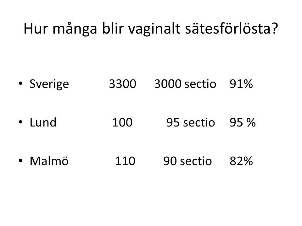 Hur många blir vaginalt sätesförlösta? Sverige 33003000 sectio91% Lund 100 95 sectio95 % Malmö 110 90 sectio82%