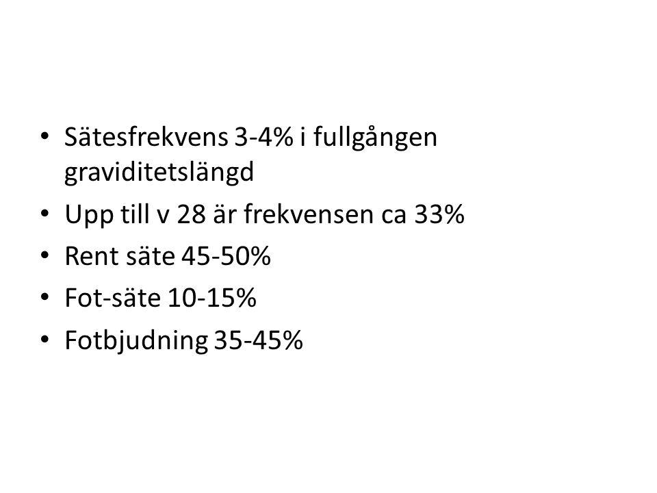 Sätesfrekvens 3-4% i fullgången graviditetslängd Upp till v 28 är frekvensen ca 33% Rent säte 45-50% Fot-säte 10-15% Fotbjudning 35-45%
