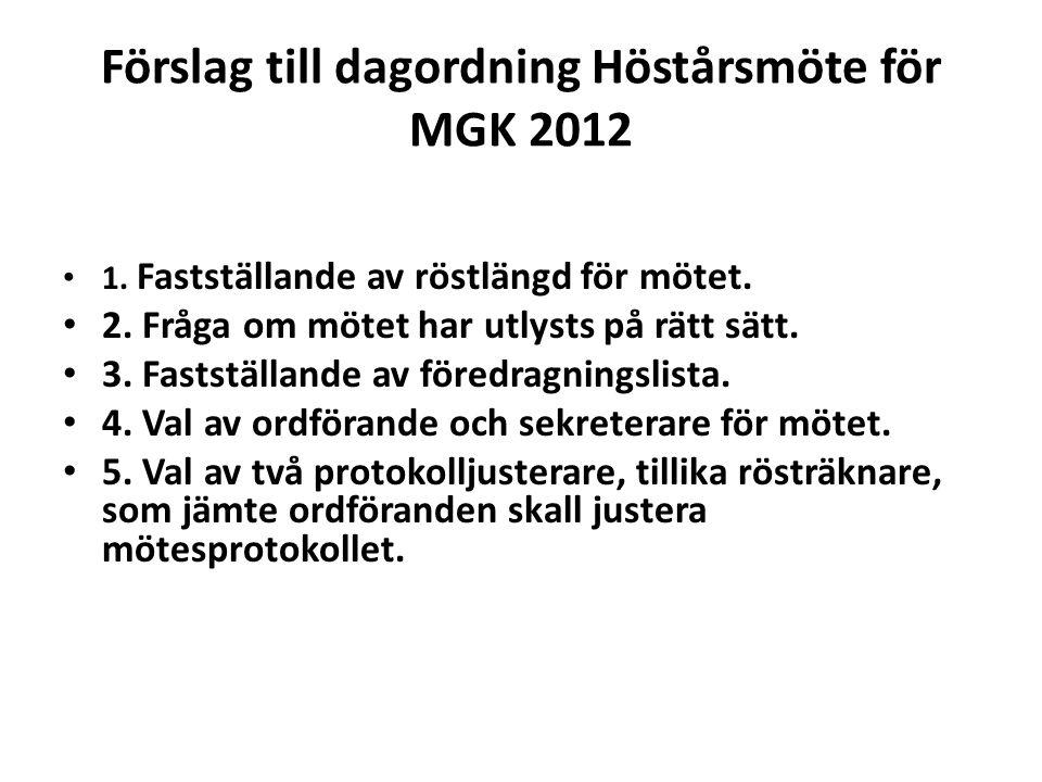 Förslag till dagordning Höstårsmöte för MGK 2012 1. Fastställande av röstlängd för mötet. 2. Fråga om mötet har utlysts på rätt sätt. 3. Fastställande