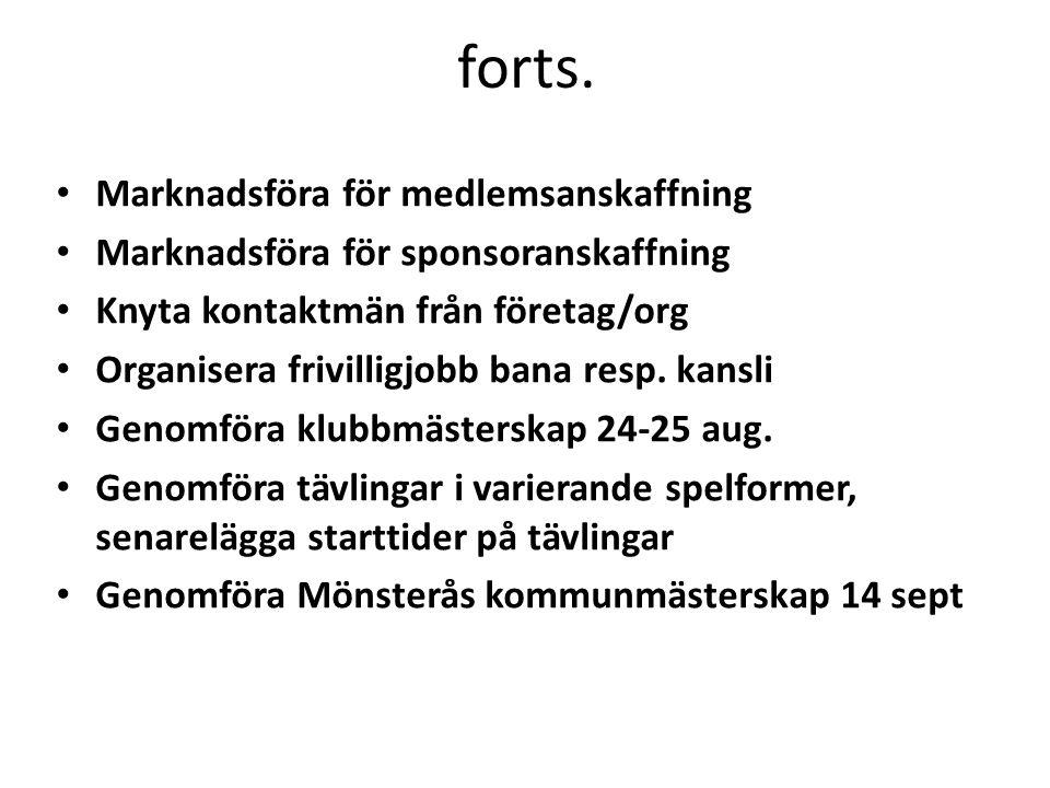 forts. Marknadsföra för medlemsanskaffning Marknadsföra för sponsoranskaffning Knyta kontaktmän från företag/org Organisera frivilligjobb bana resp. k