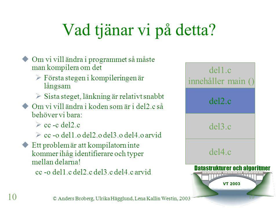 Datastrukturer och algoritmer VT 2003 10 © Anders Broberg, Ulrika Hägglund, Lena Kallin Westin, 2003 10 Vad tjänar vi på detta.