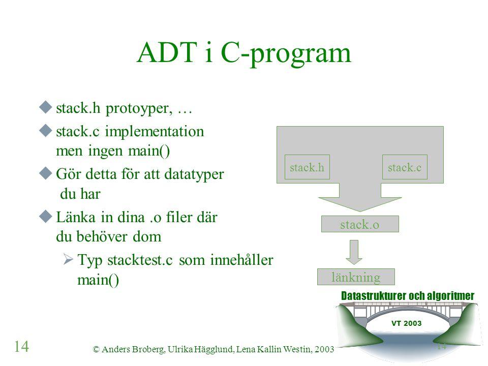 Datastrukturer och algoritmer VT 2003 14 © Anders Broberg, Ulrika Hägglund, Lena Kallin Westin, 2003 14  stack.h protoyper, …  stack.c implementation men ingen main()  Gör detta för att datatyper du har  Länka in dina.o filer där du behöver dom  Typ stacktest.c som innehåller main() ADT i C-program stack.hstack.c stack.o länkning