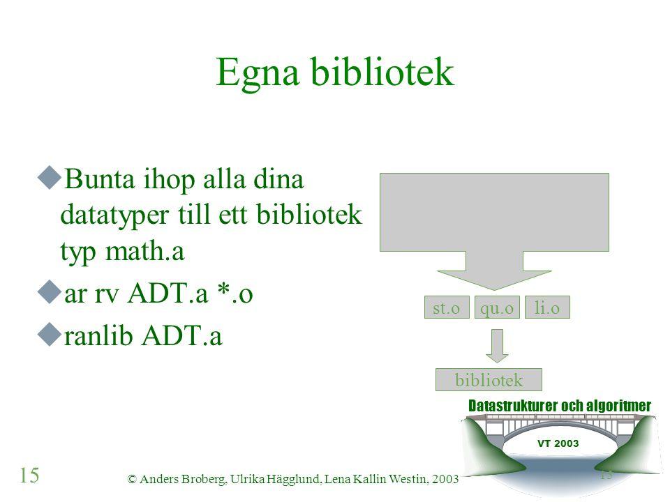 Datastrukturer och algoritmer VT 2003 15 © Anders Broberg, Ulrika Hägglund, Lena Kallin Westin, 2003 15 Egna bibliotek  Bunta ihop alla dina datatyper till ett bibliotek typ math.a  ar rv ADT.a *.o  ranlib ADT.a st.o bibliotek qu.oli.o