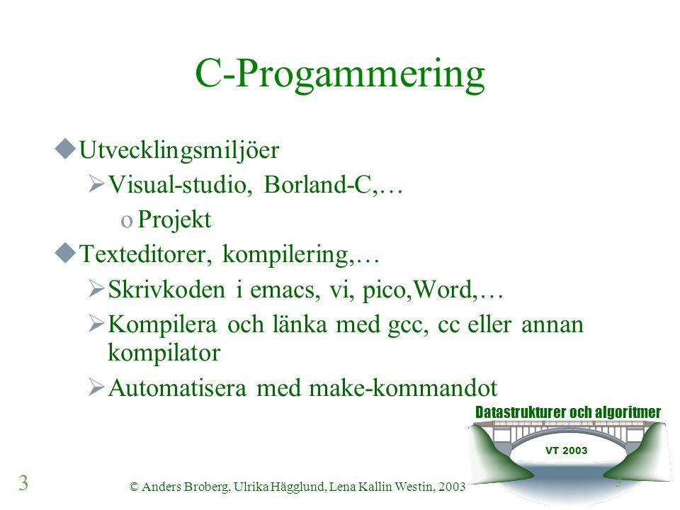 Datastrukturer och algoritmer VT 2003 3 © Anders Broberg, Ulrika Hägglund, Lena Kallin Westin, 2003 3 C-Progammering  Utvecklingsmiljöer  Visual-studio, Borland-C,… oProjekt  Texteditorer, kompilering,…  Skrivkoden i emacs, vi, pico,Word,…  Kompilera och länka med gcc, cc eller annan kompilator  Automatisera med make-kommandot