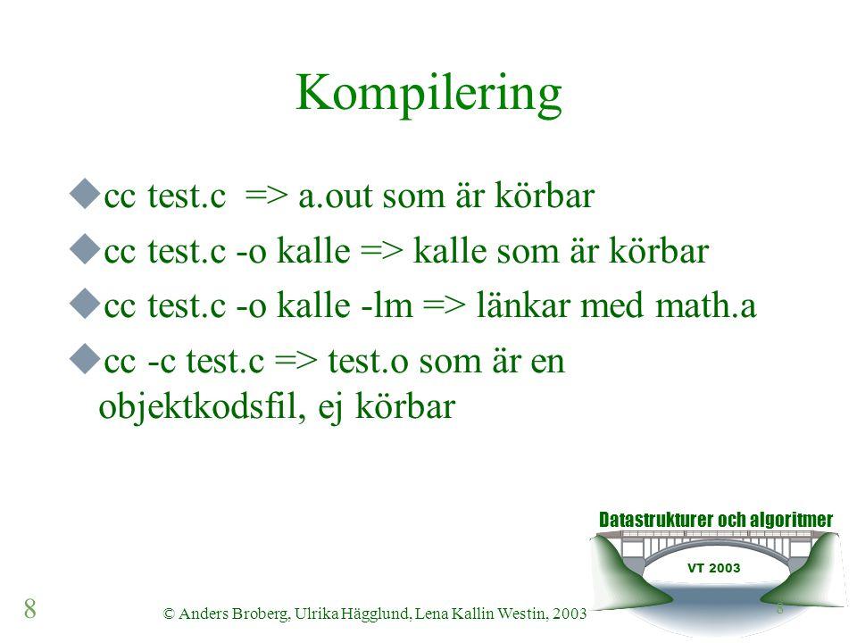 Datastrukturer och algoritmer VT 2003 8 © Anders Broberg, Ulrika Hägglund, Lena Kallin Westin, 2003 8 Kompilering  cc test.c => a.out som är körbar  cc test.c -o kalle => kalle som är körbar  cc test.c -o kalle -lm => länkar med math.a  cc -c test.c => test.o som är en objektkodsfil, ej körbar