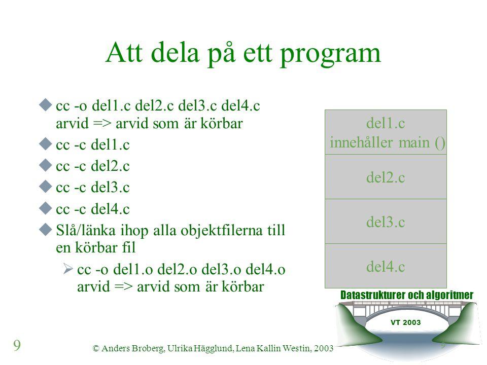 Datastrukturer och algoritmer VT 2003 9 © Anders Broberg, Ulrika Hägglund, Lena Kallin Westin, 2003 9 Att dela på ett program  cc -o del1.c del2.c del3.c del4.c arvid => arvid som är körbar  cc -c del1.c  cc -c del2.c  cc -c del3.c  cc -c del4.c  Slå/länka ihop alla objektfilerna till en körbar fil  cc -o del1.o del2.o del3.o del4.o arvid => arvid som är körbar del1.c innehåller main () del2.c del3.c del4.c