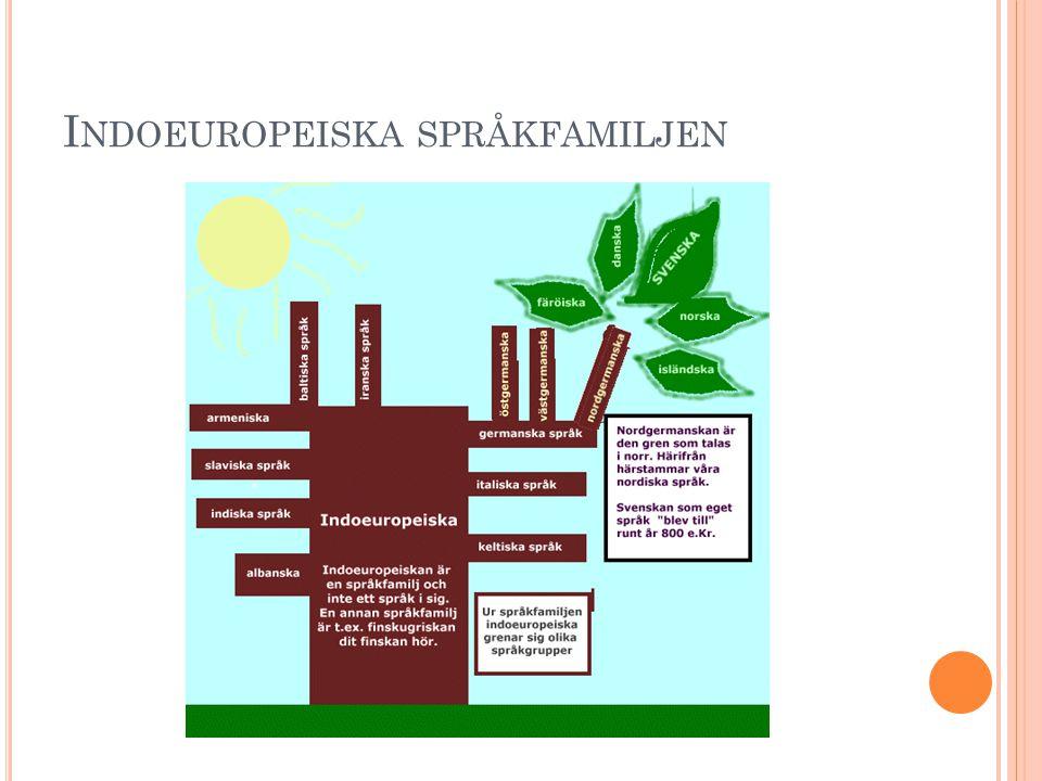 S VENSK SPRÅKHISTORIA Man kan dela in svenska språkets utveckling i 5 delar.