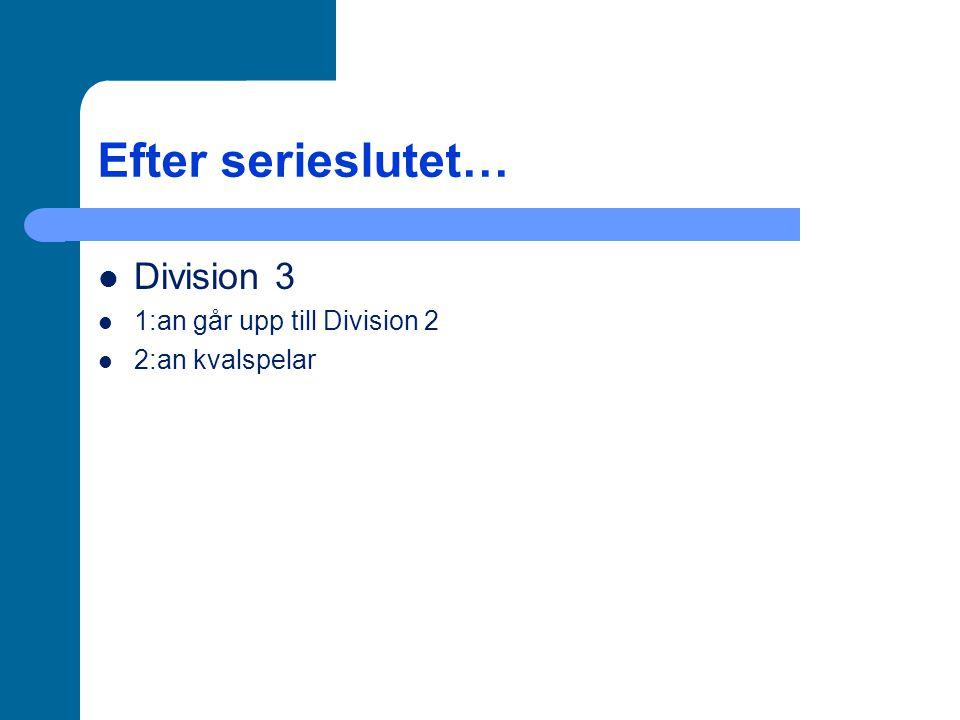 Efter serieslutet… Division 3 1:an går upp till Division 2 2:an kvalspelar