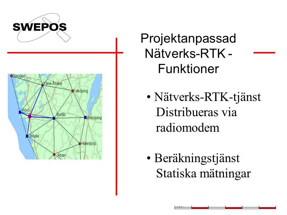 Projektanpassad Nätverks-RTK - Funktioner Nätverks-RTK-tjänst Distribueras via radiomodem Beräkningstjänst Statiska mätningar