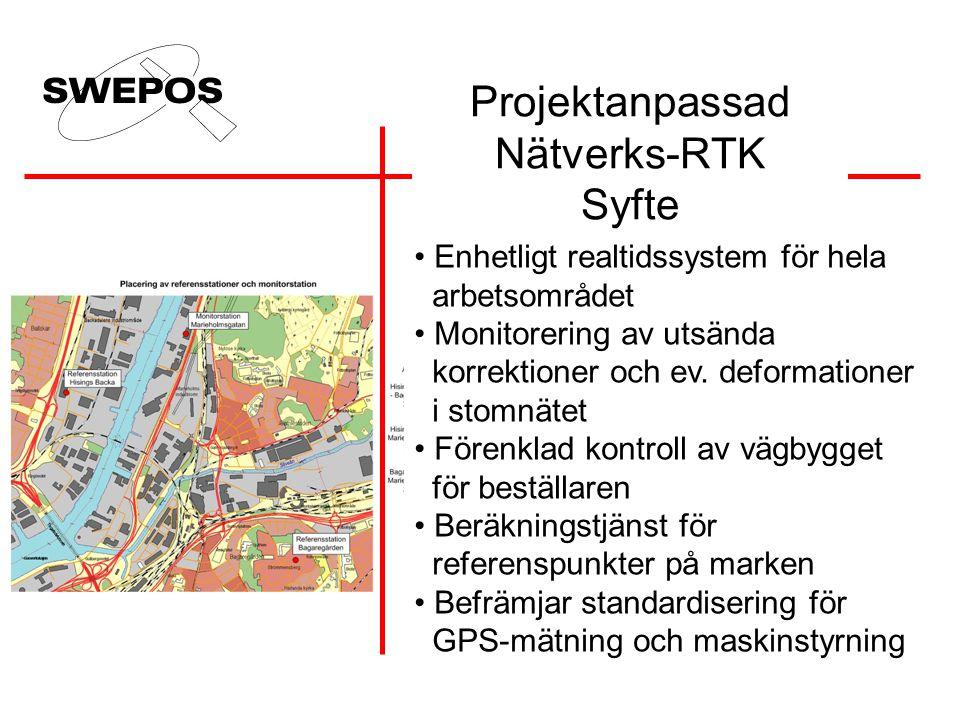 Enhetligt realtidssystem för hela arbetsområdet Monitorering av utsända korrektioner och ev. deformationer i stomnätet Förenklad kontroll av vägbygget