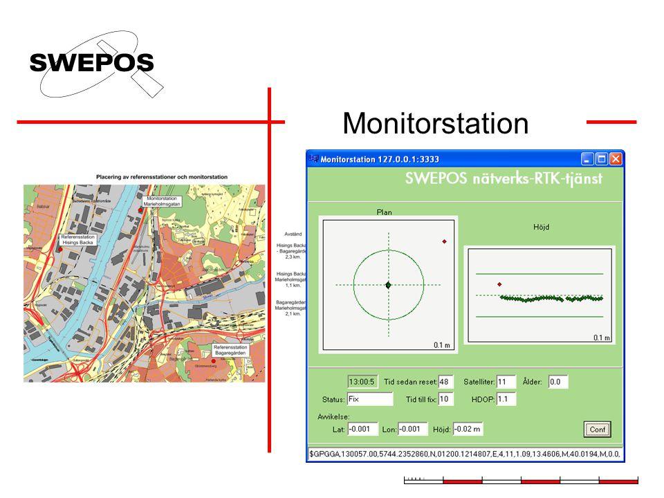 Monitorstation Bo Jonsson Lantmäteriet/SWEPOS bo.jonsson@lm.se