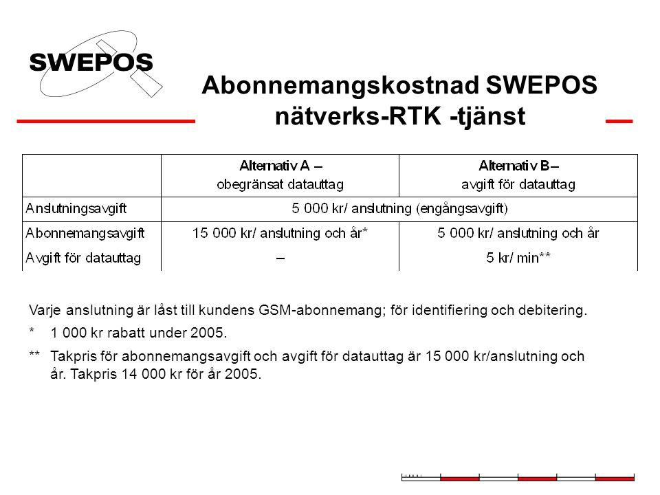 Abonnemangskostnad SWEPOS nätverks-RTK -tjänst Varje anslutning är låst till kundens GSM-abonnemang; för identifiering och debitering. * 1 000 kr raba