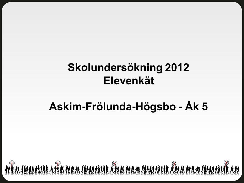 Skolundersökning 2012 Elevenkät Askim-Frölunda-Högsbo - Åk 5
