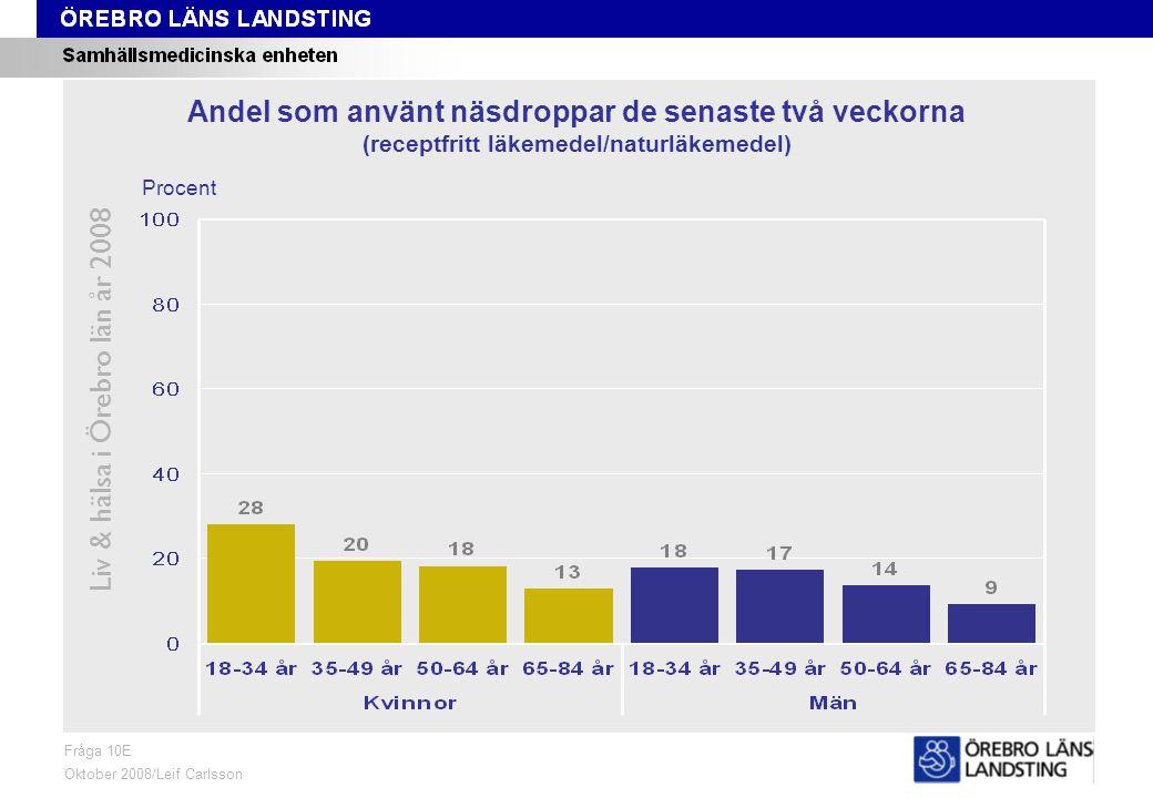 Fråga 10E, ålder och kön Liv & hälsa i Örebro län år 2008 Fråga 10E Oktober 2008/Leif Carlsson Procent Andel som använt näsdroppar de senaste två veck