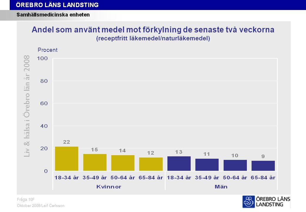 Fråga 10F, ålder och kön Liv & hälsa i Örebro län år 2008 Fråga 10F Oktober 2008/Leif Carlsson Procent Andel som använt medel mot förkylning de senaste två veckorna (receptfritt läkemedel/naturläkemedel)