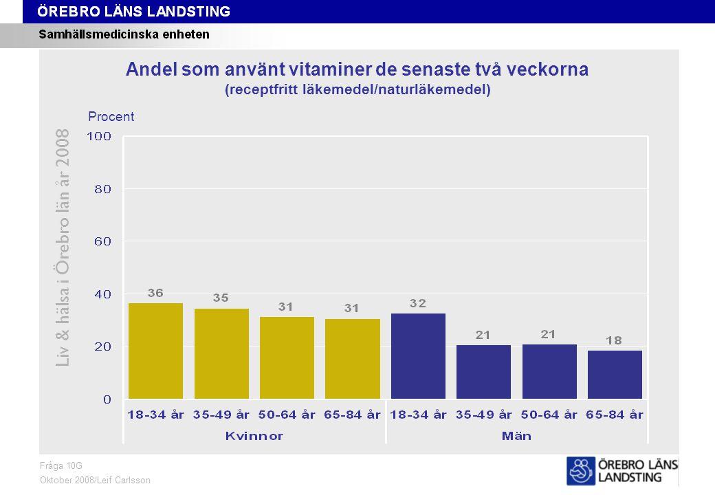 Fråga 10G, ålder och kön Liv & hälsa i Örebro län år 2008 Fråga 10G Oktober 2008/Leif Carlsson Procent Andel som använt vitaminer de senaste två veckorna (receptfritt läkemedel/naturläkemedel)