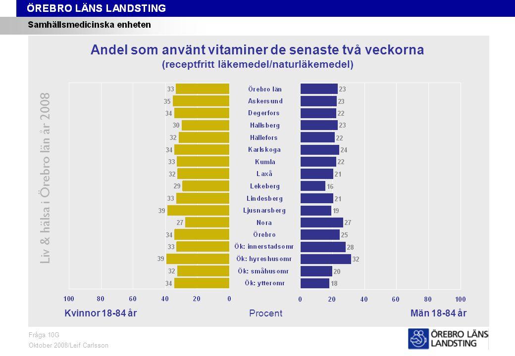 Fråga 10G, kön och område Liv & hälsa i Örebro län år 2008 Fråga 10G Oktober 2008/Leif Carlsson ProcentKvinnor 18-84 årMän 18-84 år Andel som använt v