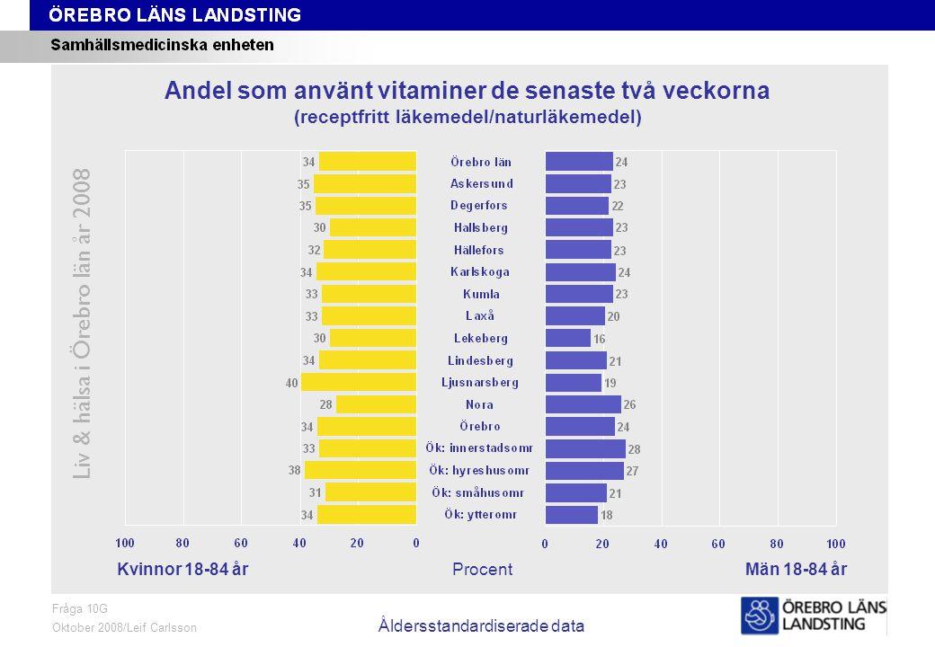 Fråga 10G, kön och område, åldersstandardiserade data Liv & hälsa i Örebro län år 2008 Fråga 10G Oktober 2008/Leif Carlsson Åldersstandardiserade data