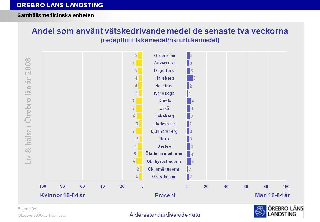 Fråga 10H, kön och område, åldersstandardiserade data Liv & hälsa i Örebro län år 2008 Fråga 10H Oktober 2008/Leif Carlsson Åldersstandardiserade data