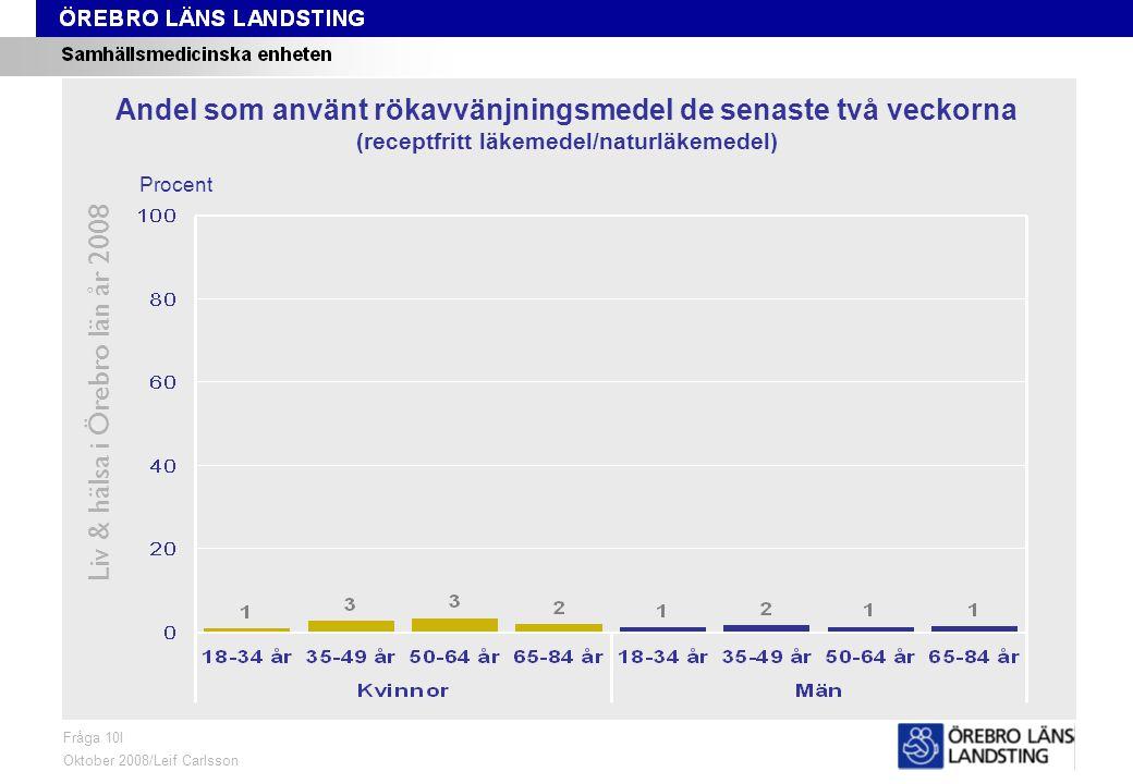 Fråga 10I, ålder och kön Liv & hälsa i Örebro län år 2008 Fråga 10I Oktober 2008/Leif Carlsson Procent Andel som använt rökavvänjningsmedel de senaste två veckorna (receptfritt läkemedel/naturläkemedel)