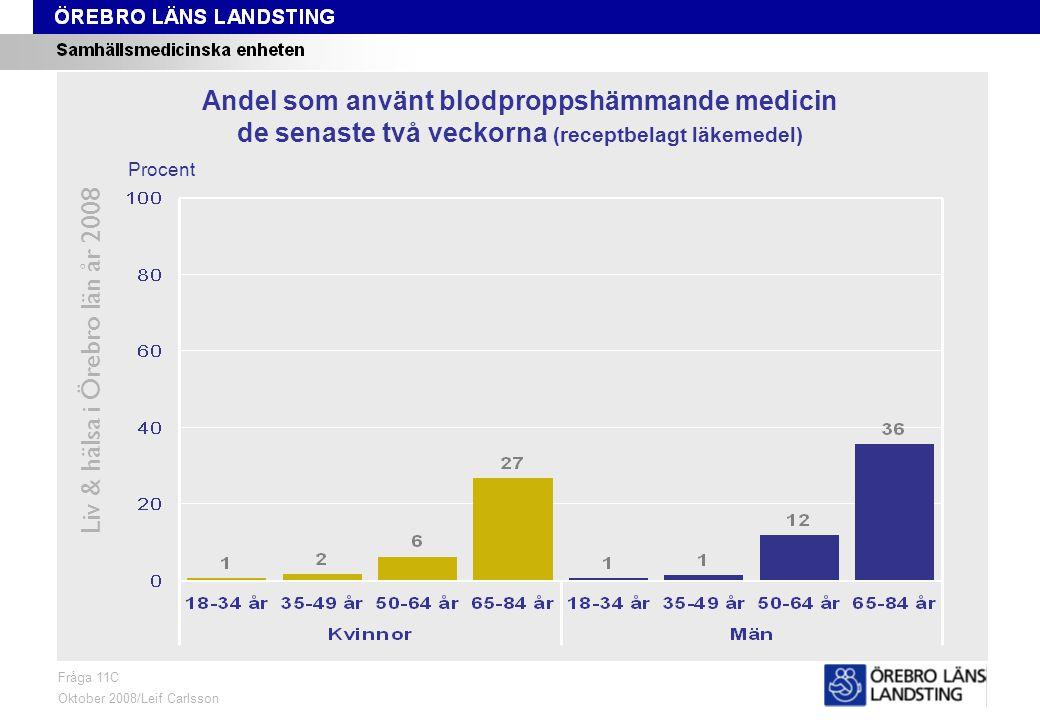 Fråga 11C, ålder och kön Liv & hälsa i Örebro län år 2008 Fråga 11C Oktober 2008/Leif Carlsson Procent Andel som använt blodproppshämmande medicin de senaste två veckorna (receptbelagt läkemedel)