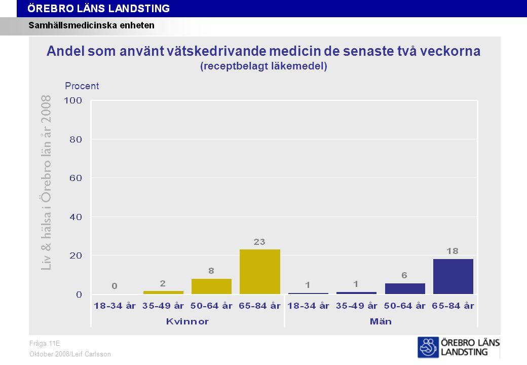 Fråga 11E, ålder och kön Liv & hälsa i Örebro län år 2008 Fråga 11E Oktober 2008/Leif Carlsson Procent Andel som använt vätskedrivande medicin de senaste två veckorna (receptbelagt läkemedel)