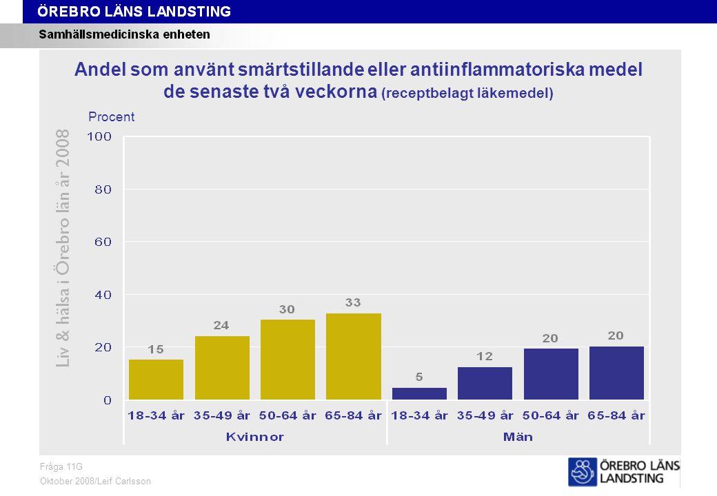 Fråga 11G, ålder och kön Liv & hälsa i Örebro län år 2008 Fråga 11G Oktober 2008/Leif Carlsson Procent Andel som använt smärtstillande eller antiinflammatoriska medel de senaste två veckorna (receptbelagt läkemedel)