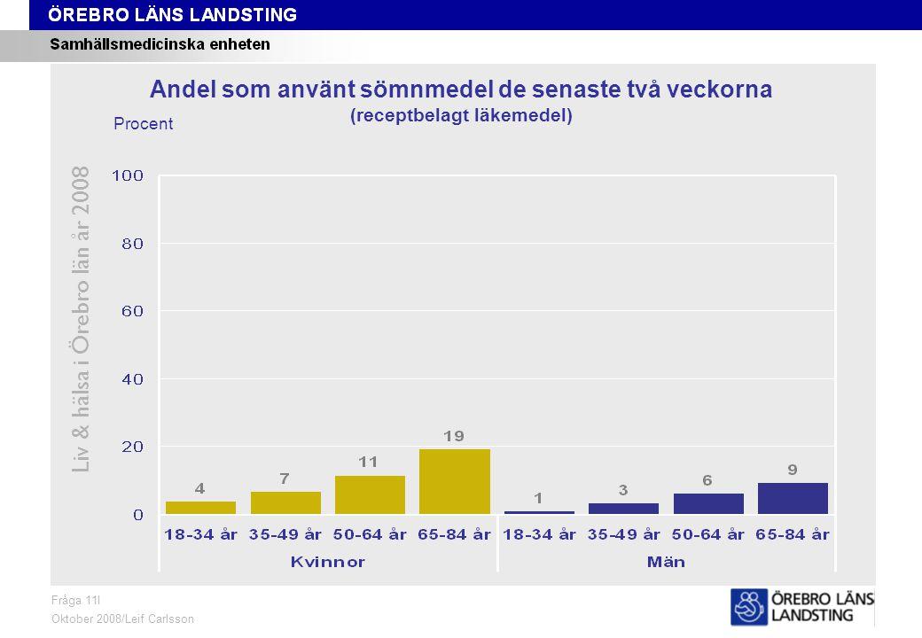 Fråga 11I, ålder och kön Liv & hälsa i Örebro län år 2008 Fråga 11I Oktober 2008/Leif Carlsson Procent Andel som använt sömnmedel de senaste två vecko