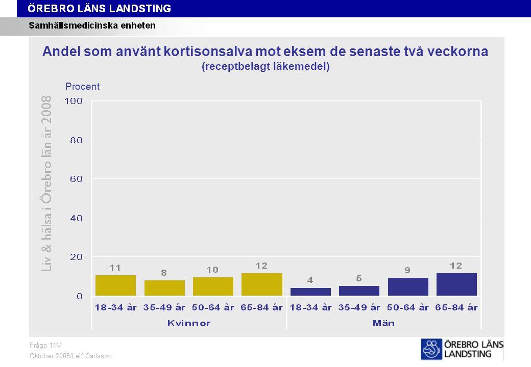 Fråga 11M, ålder och kön Liv & hälsa i Örebro län år 2008 Fråga 11M Oktober 2008/Leif Carlsson Procent Andel som använt kortisonsalva mot eksem de senaste två veckorna (receptbelagt läkemedel)
