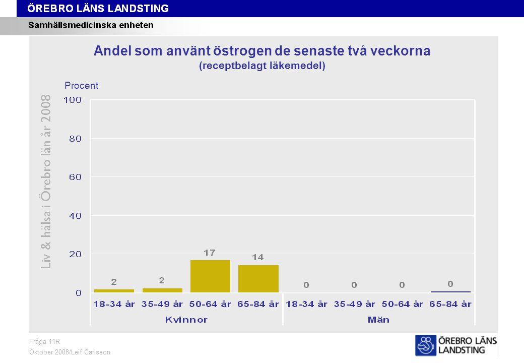 Fråga 11R, ålder och kön Liv & hälsa i Örebro län år 2008 Fråga 11R Oktober 2008/Leif Carlsson Procent Andel som använt östrogen de senaste två veckorna (receptbelagt läkemedel)