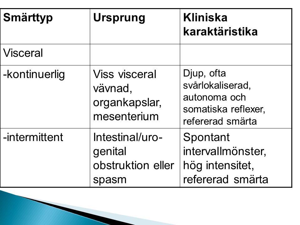 SmärttypUrsprungKliniska karaktäristika Visceral -kontinuerligViss visceral vävnad, organkapslar, mesenterium Djup, ofta svårlokaliserad, autonoma och