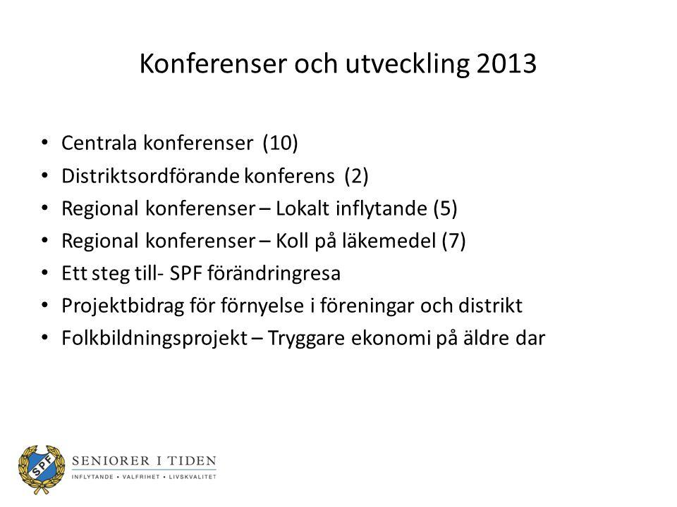 Konferenser och utveckling 2013 Centrala konferenser (10) Distriktsordförande konferens (2) Regional konferenser – Lokalt inflytande (5) Regional konf