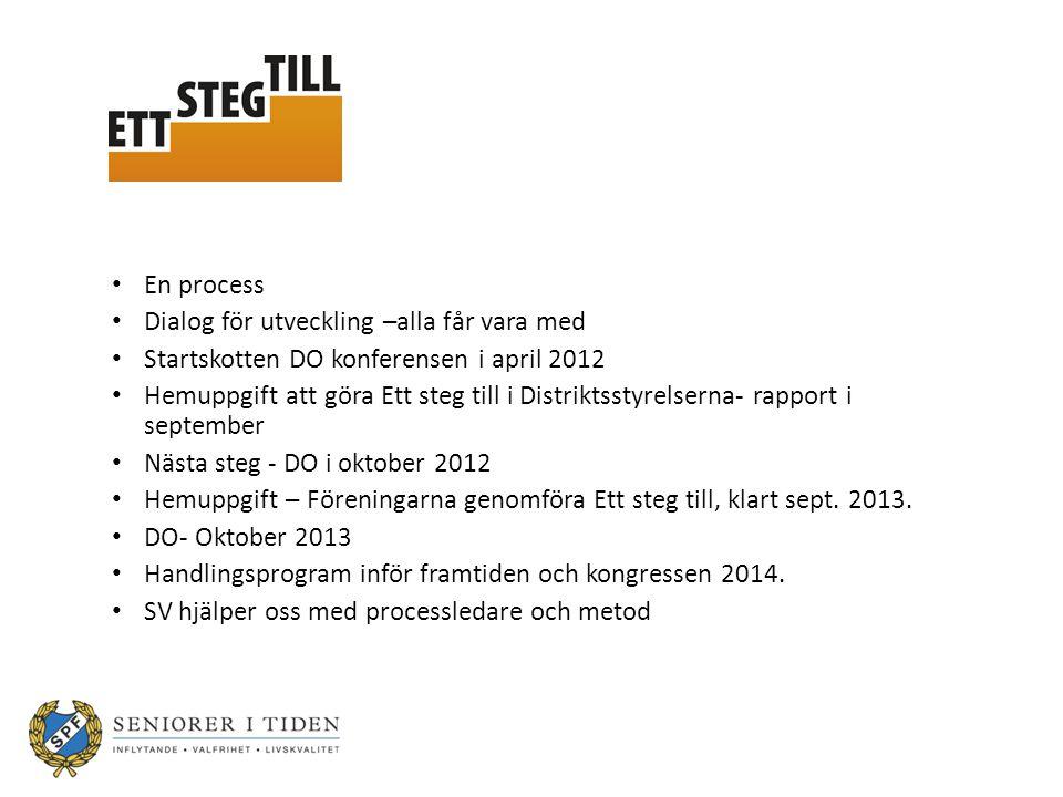 Ett steg till- SPF tar steg för steg En process Dialog för utveckling –alla får vara med Startskotten DO konferensen i april 2012 Hemuppgift att göra