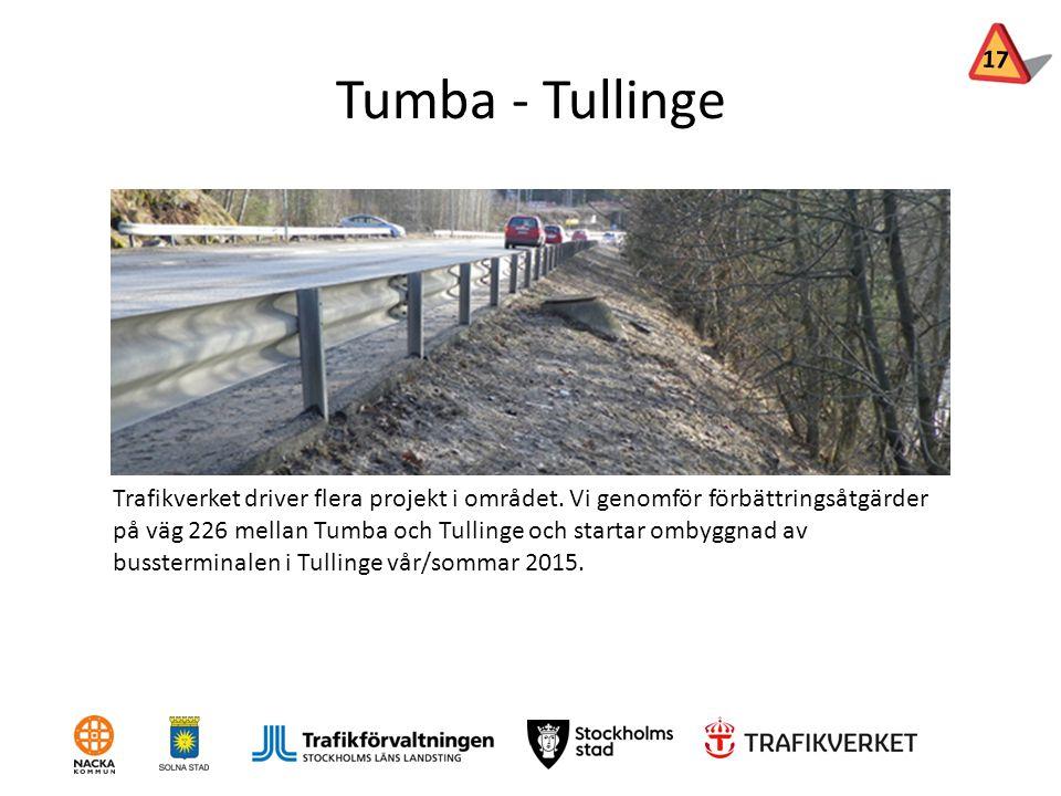 Tumba - Tullinge Trafikverket driver flera projekt i området. Vi genomför förbättringsåtgärder på väg 226 mellan Tumba och Tullinge och startar ombygg