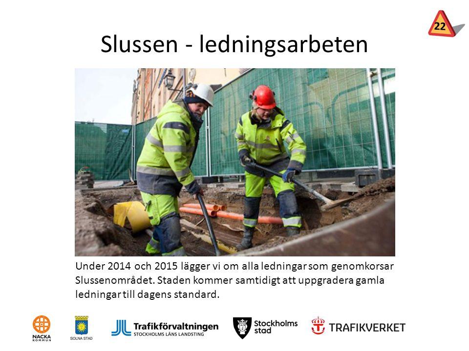 Slussen - ledningsarbeten Under 2014 och 2015 lägger vi om alla ledningar som genomkorsar Slussenområdet. Staden kommer samtidigt att uppgradera gamla