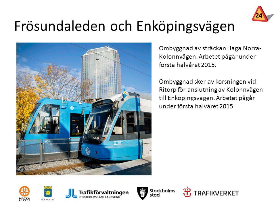 Frösundaleden och Enköpingsvägen Ombyggnad av sträckan Haga Norra- Kolonnvägen. Arbetet pågår under första halvåret 2015. Ombyggnad sker av korsningen